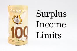 surplus income limits 2015